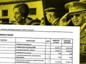 Las cuentas de la Fundación Franco: más de dos millones de euros donados por entusiastas del régimen